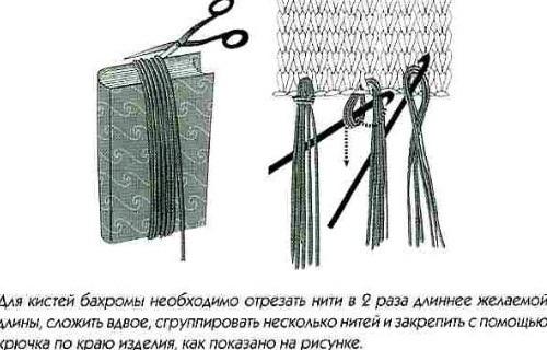 Как сделать шарф с кистями
